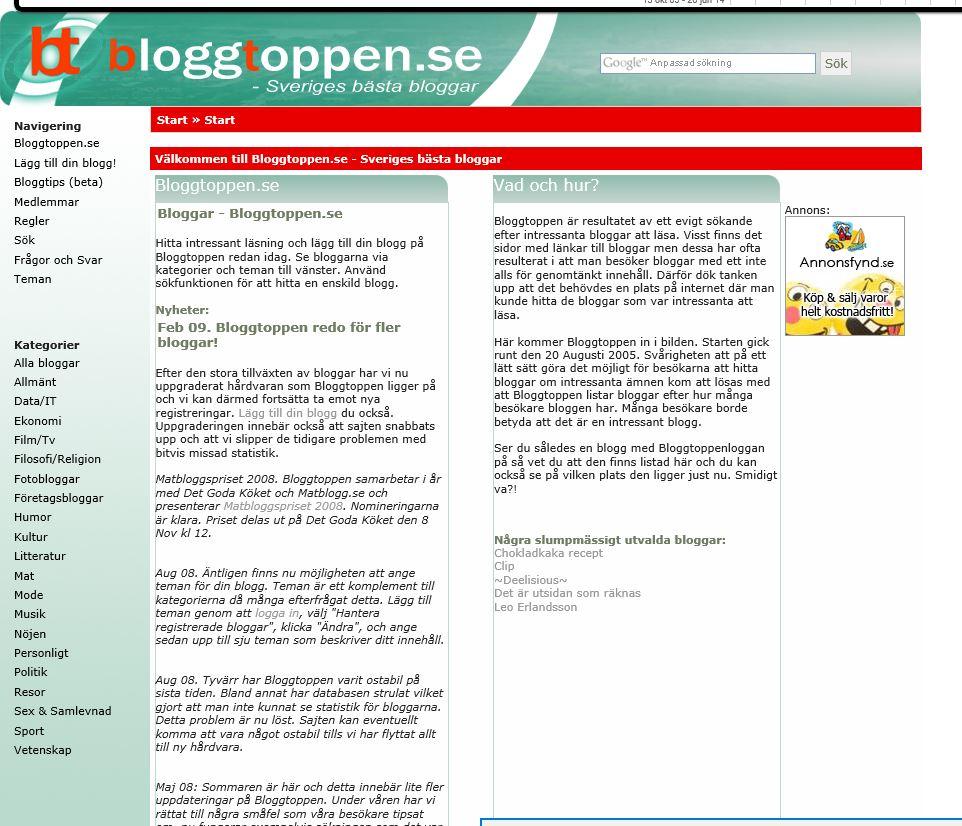 Bloggtoppen.se - 2010
